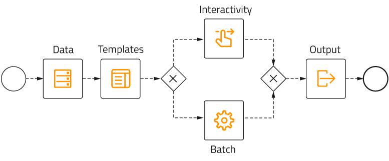 Infografik Intelligente Prozesse